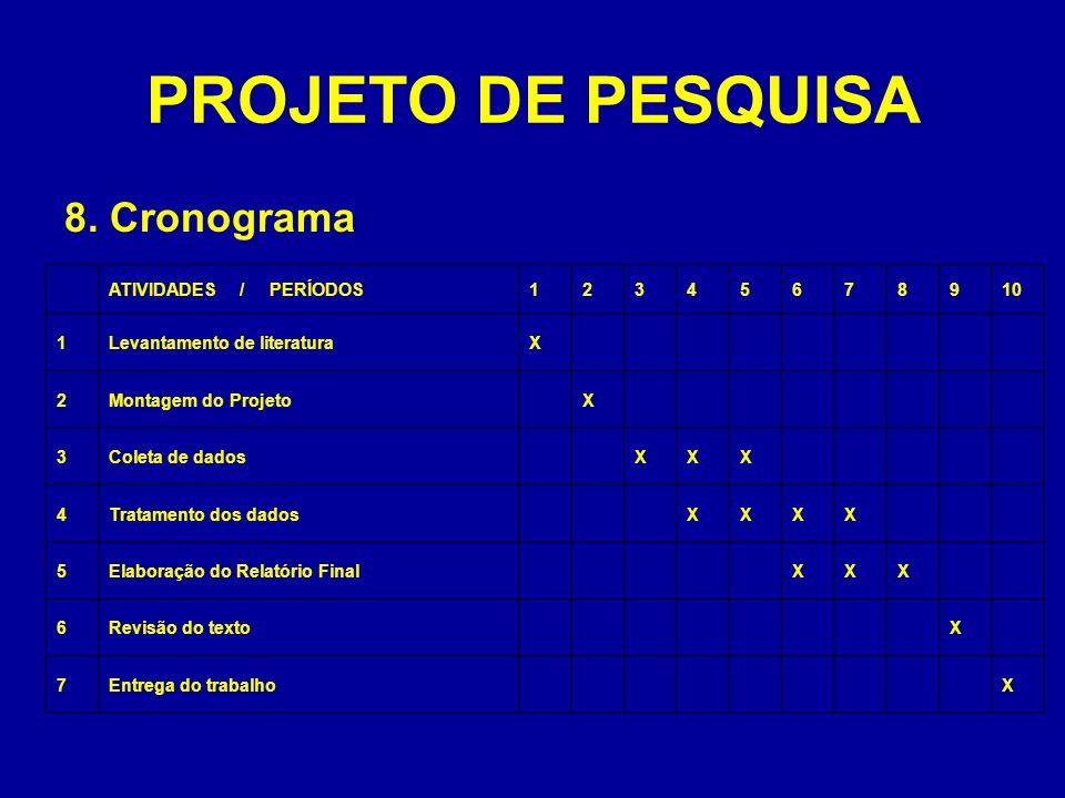 PROJETO DE PESQUISA 8. Cronograma ATIVIDADES / PERÍODOS12345678910 1Levantamento de literaturaX 2Montagem do Projeto X 3Coleta de dados XXX 4Tratament
