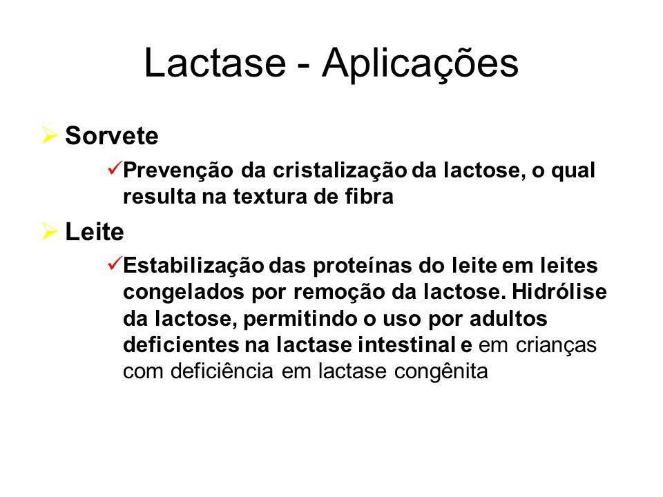 Lactase - Aplicações Sorvete Prevenção da cristalização da lactose, o qual resulta na textura de fibra Leite Estabilização das proteínas do leite em l