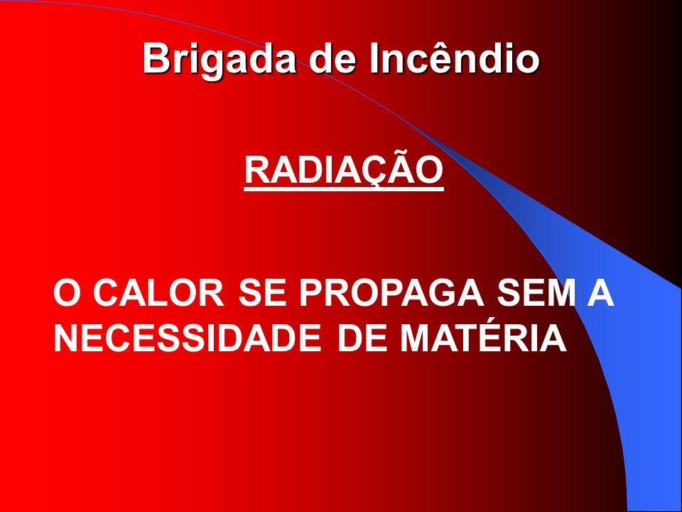 Brigada de Incêndio RADIAÇÃO O CALOR SE PROPAGA SEM A NECESSIDADE DE MATÉRIA