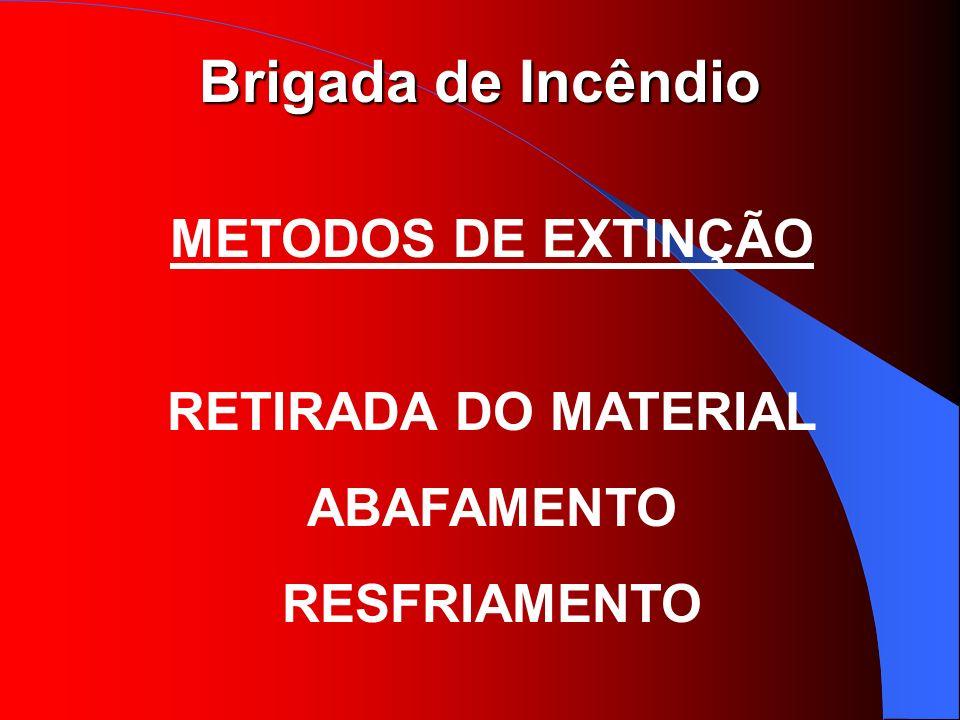 Brigada de Incêndio METODOS DE EXTINÇÃO RETIRADA DO MATERIAL ABAFAMENTO RESFRIAMENTO