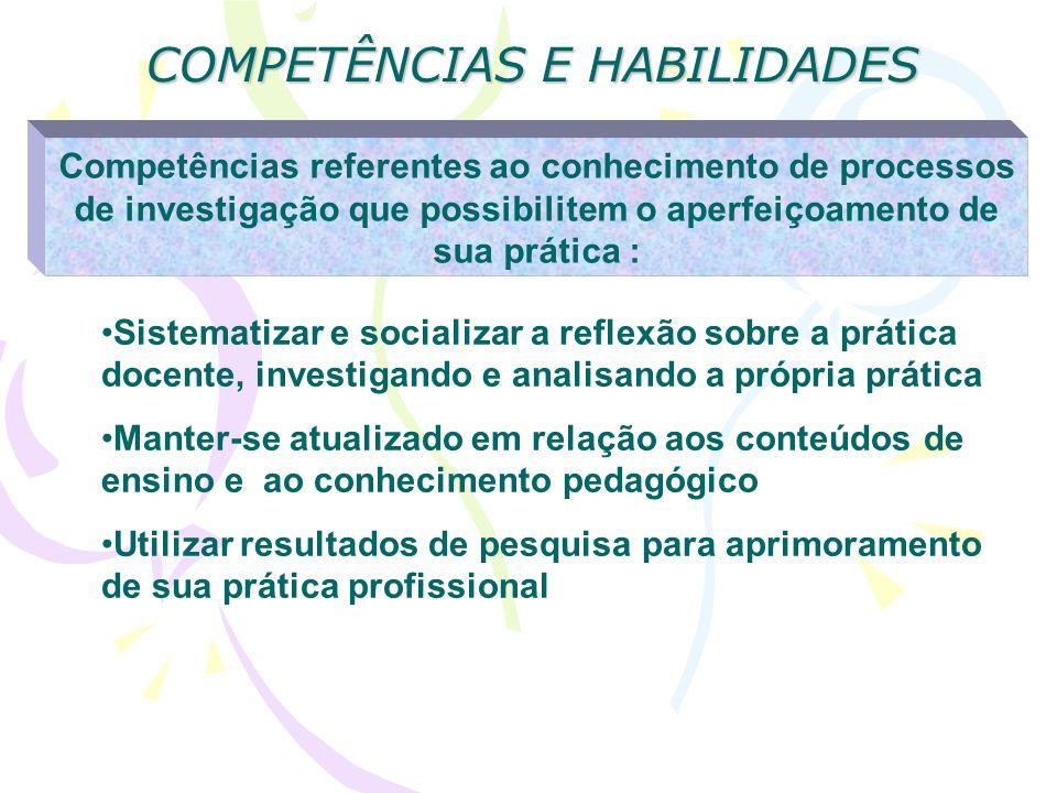 COMPETÊNCIAS E HABILIDADES Competências referentes ao conhecimento de processos de investigação que possibilitem o aperfeiçoamento de sua prática : Si