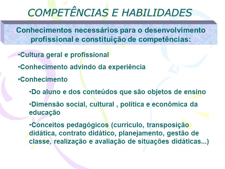 COMPETÊNCIAS E HABILIDADES Conhecimentos necessários para o desenvolvimento profissional e constituição de competências: Cultura geral e profissional