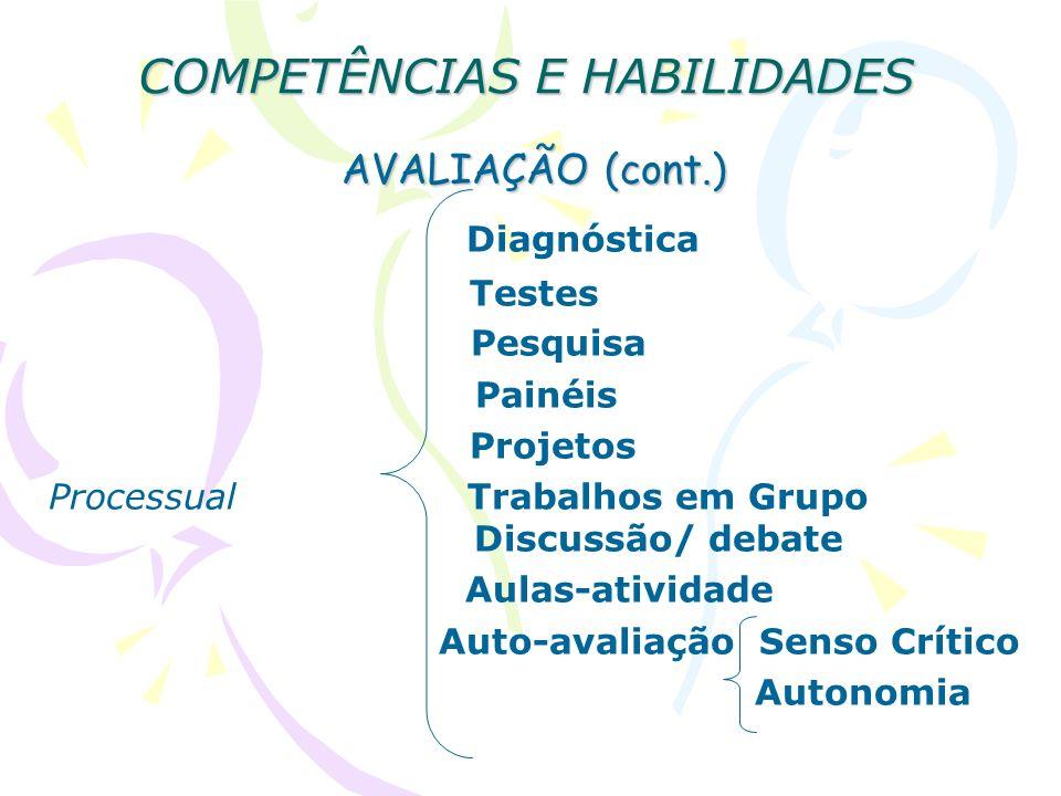 COMPETÊNCIAS E HABILIDADES AVALIAÇÃO (cont.) Diagnóstica Testes Pesquisa Painéis Projetos Processual Trabalhos em Grupo Discussão/ debate Aulas-ativid
