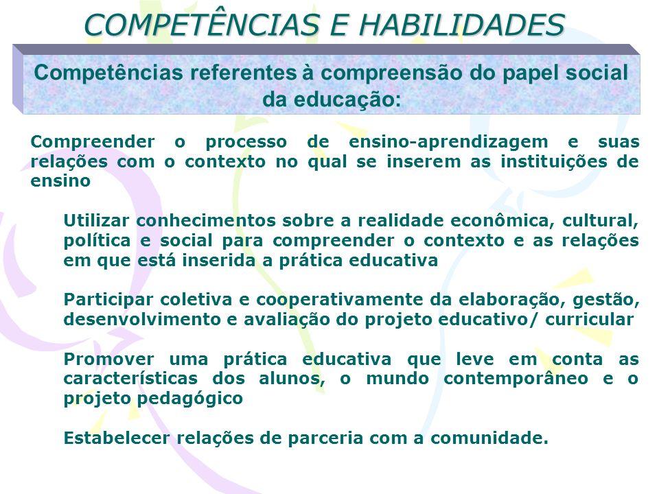 COMPETÊNCIAS E HABILIDADES Competências referentes ao domínio dos conteúdos, seus significados em diferentes contextos e sua articulação Interdisciplinar: Conhecer e dominar os conteúdos objeto da atividade docente, traduzindo em objetivos de aprendizagem Relacionar conteúdos com a temas atuais e significativos da vida pessoal, social e profissional Compartilhar saberes com docentes de outras áreas/ disciplinas Ser proficiente no uso da língua portuguesa e matemática nas tarefas que forem relevantes para o exercício profissional Fazer uso pedagógico da tecnologia da informação e da comunicação
