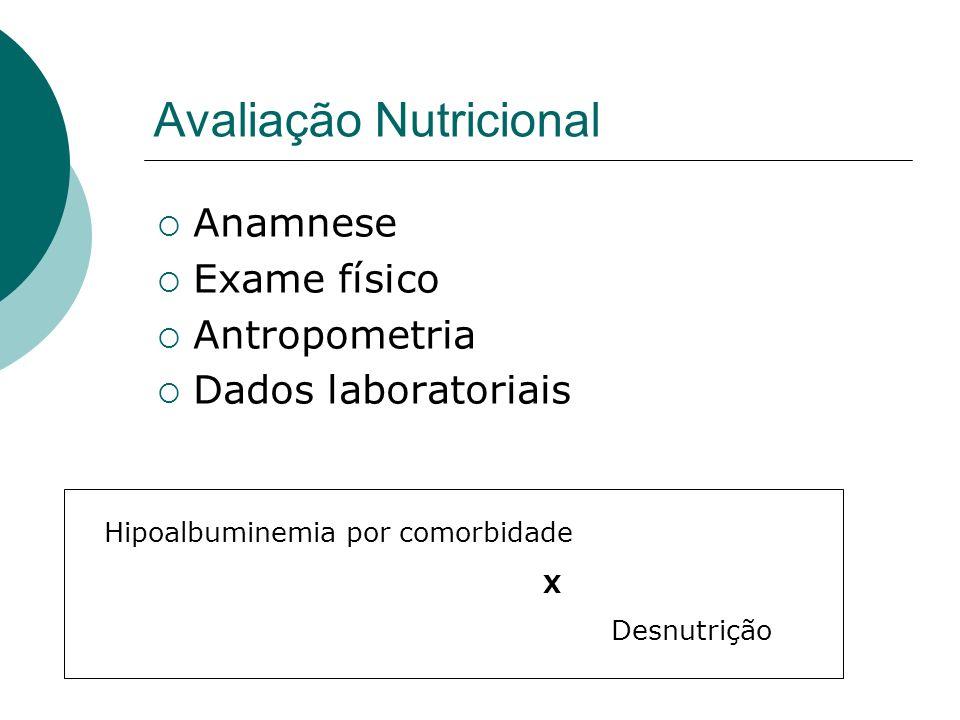 Avaliação Nutricional Anamnese Exame físico Antropometria Dados laboratoriais Hipoalbuminemia por comorbidade Desnutrição X