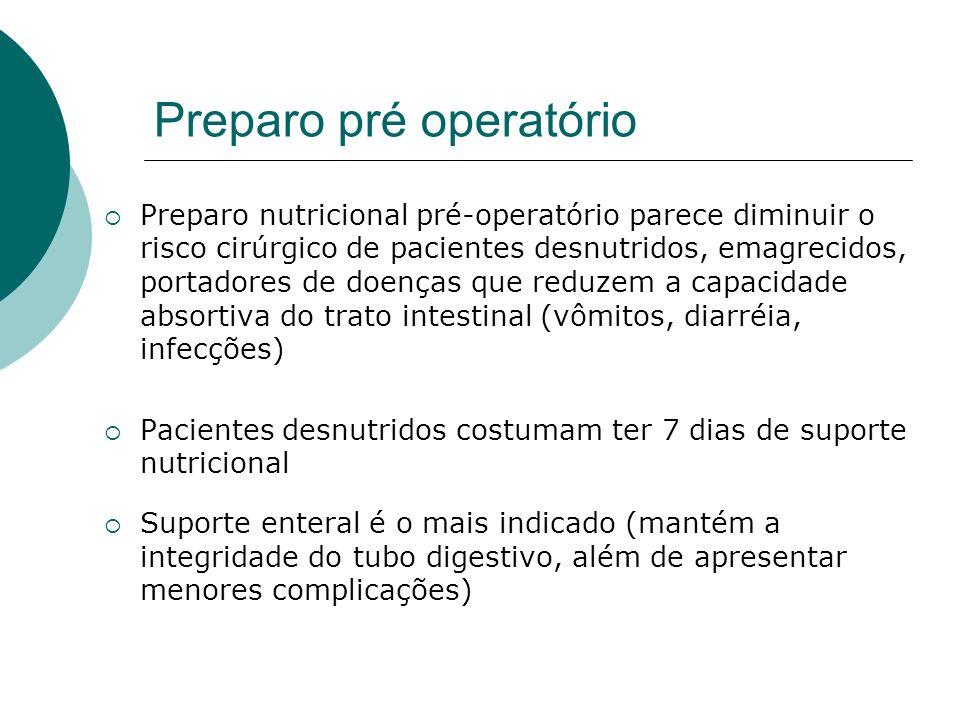 Preparo pré operatório Preparo nutricional pré-operatório parece diminuir o risco cirúrgico de pacientes desnutridos, emagrecidos, portadores de doenç