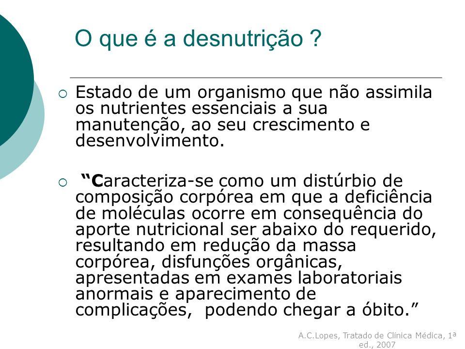 O que é a desnutrição ? Estado de um organismo que não assimila os nutrientes essenciais a sua manutenção, ao seu crescimento e desenvolvimento. Carac