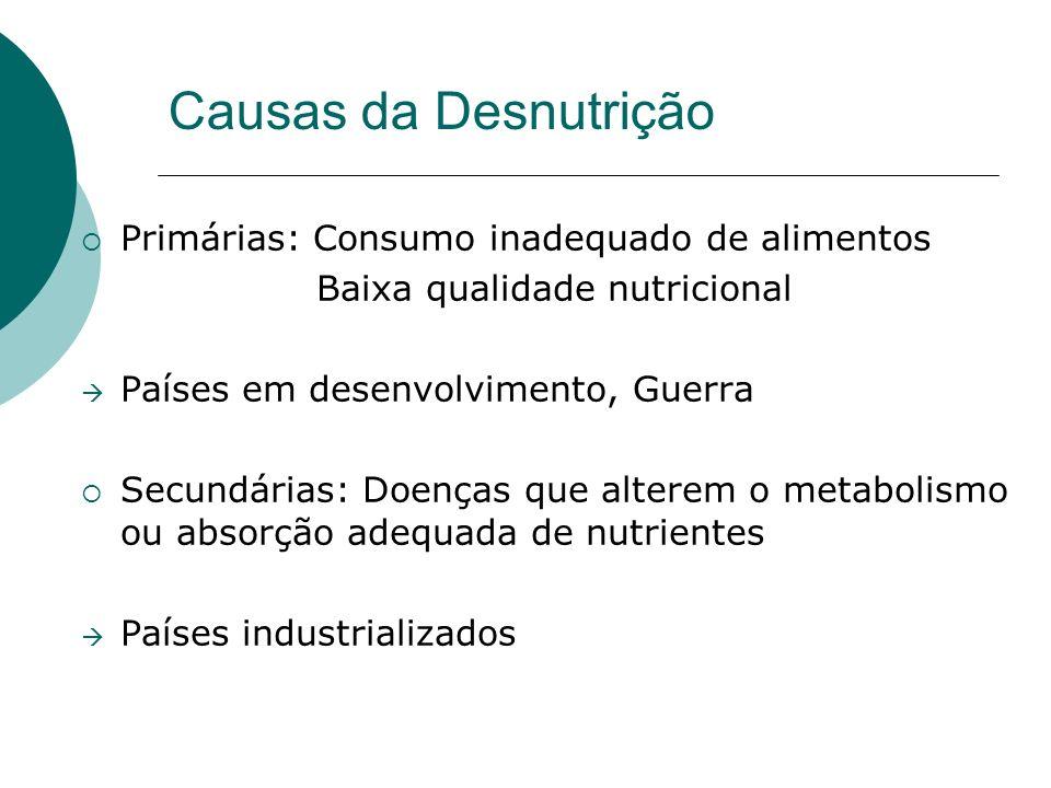 Causas da Desnutrição Primárias: Consumo inadequado de alimentos Baixa qualidade nutricional Países em desenvolvimento, Guerra Secundárias: Doenças qu