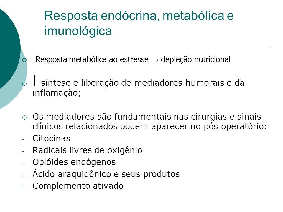 Resposta endócrina, metabólica e imunológica Resposta metabólica ao estresse depleção nutricional síntese e liberação de mediadores humorais e da infl