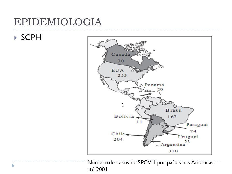 EPIDEMIOLOGIA SCPH Número de casos de SPCVH por países nas Américas, até 2001
