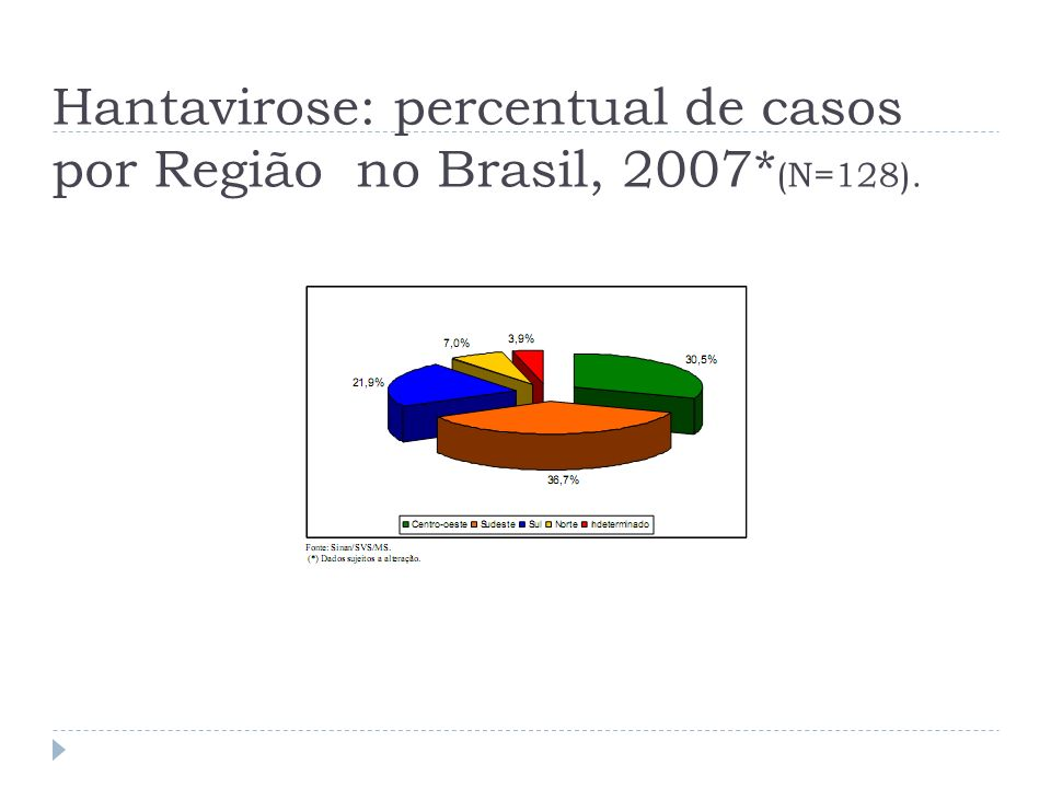 DIAGNÓSTICO DIFERENCIAL Infecções virais; ex.