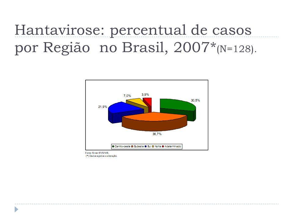 Quadro Clínico Luiz Augusto dos Santos Jr
