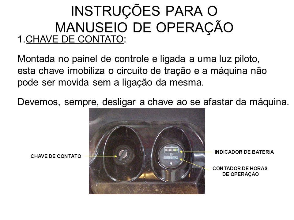 INSTRUÇÕES PARA O MANUSEIO DE OPERAÇÃO 1.CHAVE DE CONTATO: Montada no painel de controle e ligada a uma luz piloto, esta chave imobiliza o circuito de
