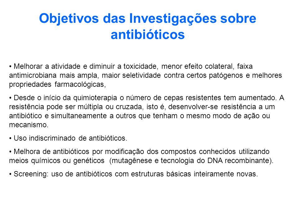 Objetivos das Investigações sobre antibióticos Melhorar a atividade e diminuir a toxicidade, menor efeito colateral, faixa antimicrobiana mais ampla,