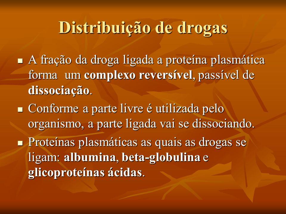 Distribuição de drogas A fração da droga ligada a proteína plasmática forma um complexo reversível, passível de dissociação. A fração da droga ligada