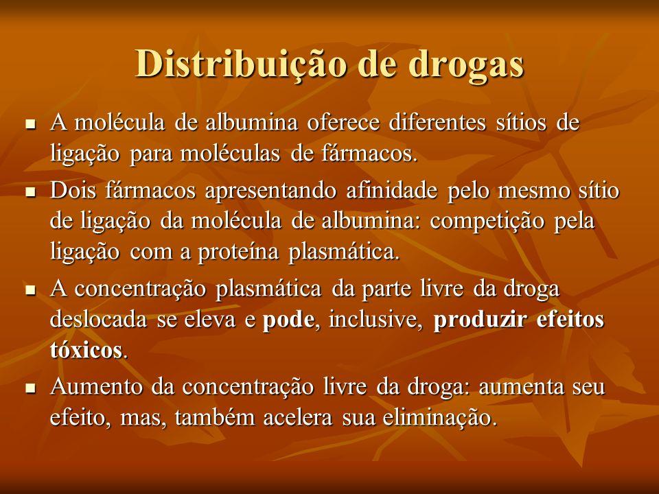 Distribuição de drogas A molécula de albumina oferece diferentes sítios de ligação para moléculas de fármacos. A molécula de albumina oferece diferent