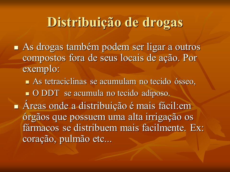 Distribuição de drogas As drogas também podem ser ligar a outros compostos fora de seus locais de ação. Por exemplo: As drogas também podem ser ligar