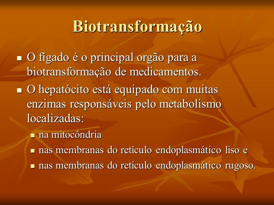Biotransformação O fígado é o principal orgão para a biotransformação de medicamentos. O fígado é o principal orgão para a biotransformação de medicam