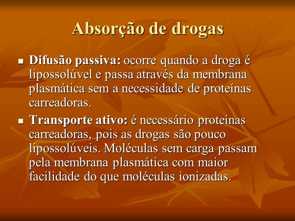 Absorção de drogas Difusão passiva: ocorre quando a droga é lipossolúvel e passa através da membrana plasmática sem a necessidade de proteínas carread