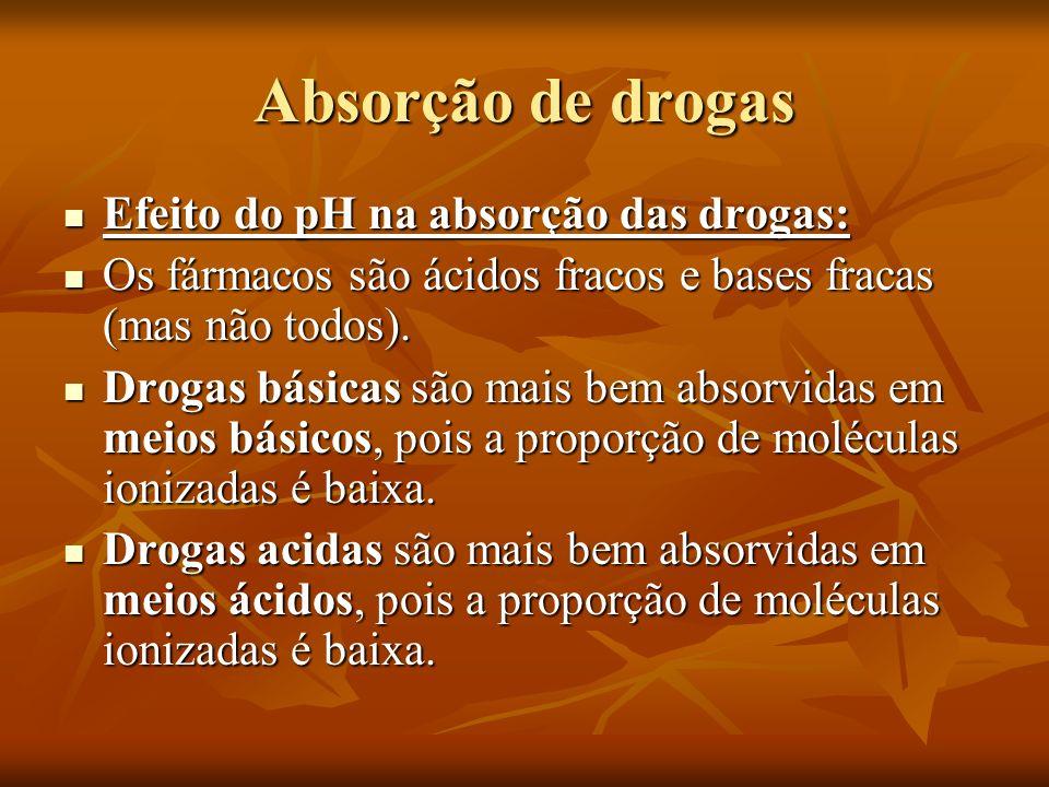 Absorção de drogas Efeito do pH na absorção das drogas: Efeito do pH na absorção das drogas: Os fármacos são ácidos fracos e bases fracas (mas não tod