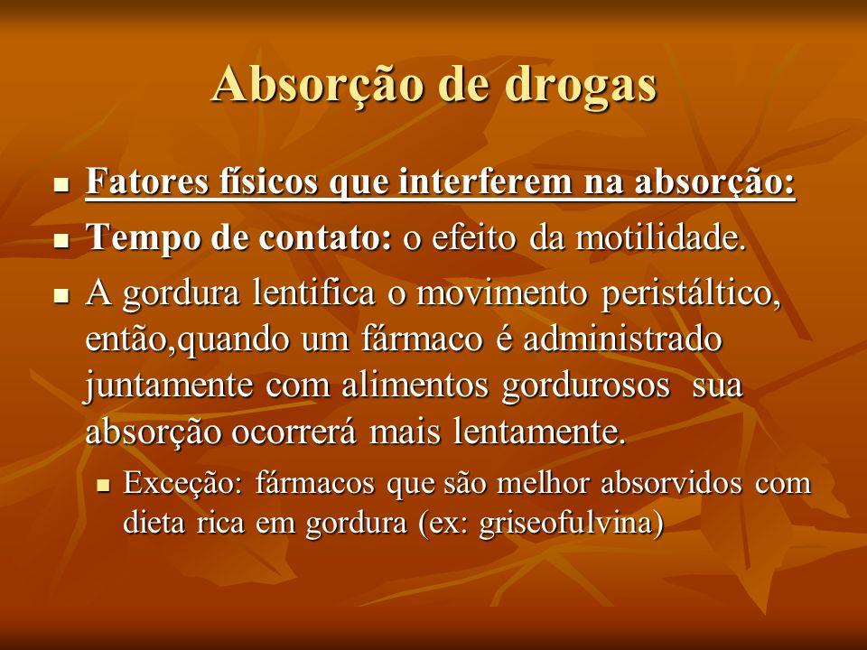 Absorção de drogas Fatores físicos que interferem na absorção: Fatores físicos que interferem na absorção: Tempo de contato: o efeito da motilidade. T
