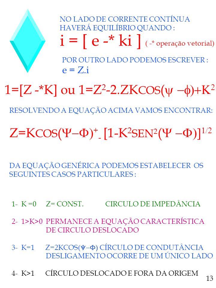 NO LADO DE CORRENTE CONTÍNUA HAVERÁ EQUILÍBRIO QUANDO : i = [ e -* ki ] ( -* operação vetorial) POR OUTRO LADO PODEMOS ESCREVER : e = Z.i 1=[Z -*K] ou