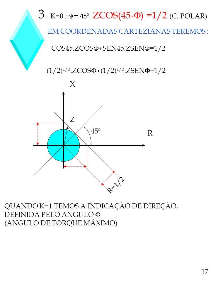 3 - K=0 ; º ZCOS(45- ) =1/2 (C. POLAR) EM COORDENADAS CARTEZIANAS TEREMOS : COS45.ZCOS SEN45.ZSEN =1/2 (1/2) 1/2.ZCOS (1/2) 1/2.ZSEN =1/2 R X Z 45º R=