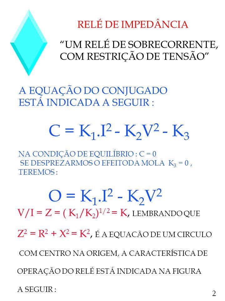 A EQUAÇÃO DO CONJUGADO ESTÁ INDICADA A SEGUIR : C = K 1.I 2 - K 2 V 2 - K 3 NA CONDIÇÃO DE EQUILÍBRIO : C = 0 SE DESPREZARMOS O EFEITODA MOLA K 3 = 0,