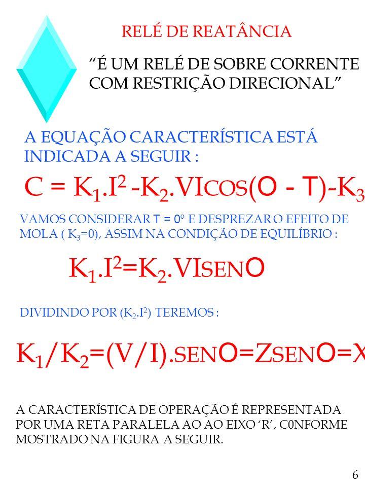 RELÉ DE REATÂNCIA É UM RELÉ DE SOBRE CORRENTE COM RESTRIÇÃO DIRECIONAL A EQUAÇÃO CARACTERÍSTICA ESTÁ INDICADA A SEGUIR : C = K 1.I 2 -K 2.VI COS ( O -