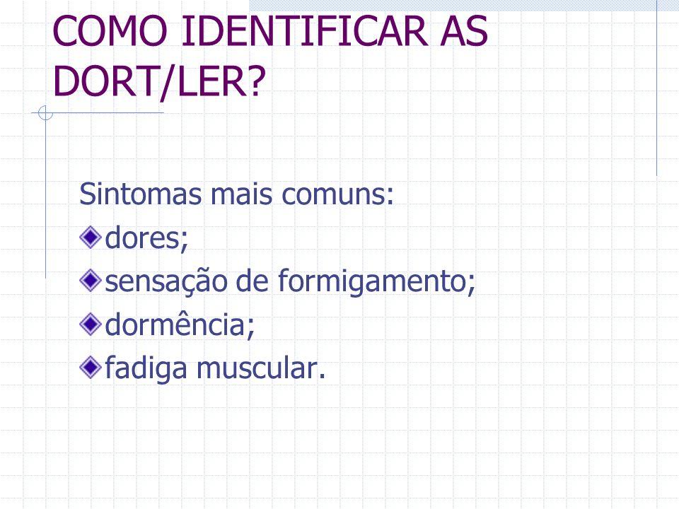 COMPLICAÇÕES DA DORT/LER : Dor crônica; Alterações psicológicas: 1.