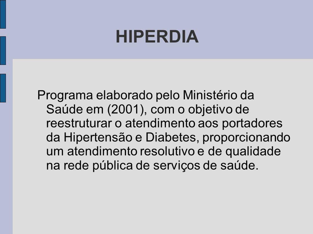 HIPERDIA Programa elaborado pelo Ministério da Saúde em (2001), com o objetivo de reestruturar o atendimento aos portadores da Hipertensão e Diabetes,