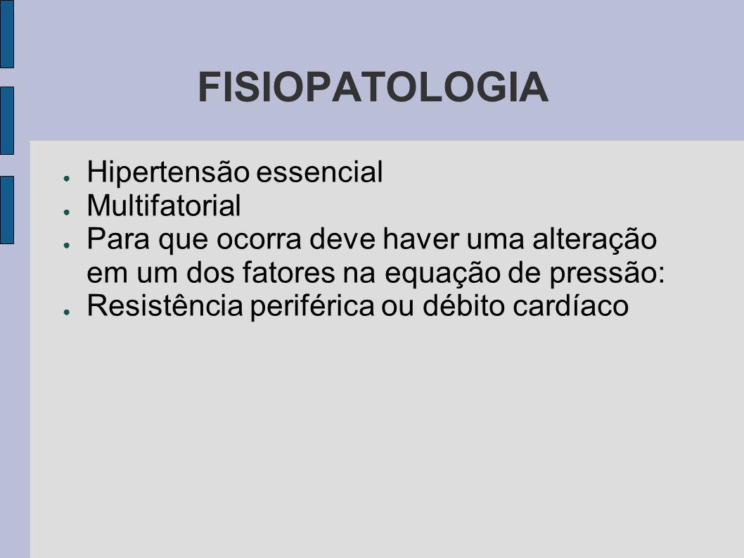 Hipertensão pode ser resultado de: Atividade elevada do SNS Reabsorção renal de sódio, cloreto e H2O Atividade elevada do sistema renina- angiotensina-aldosterona Vasodilatação das arteríolas ligadas à disfunção endotelial Resistência a ação da insulina + hipertrigliceridemia e obesidade