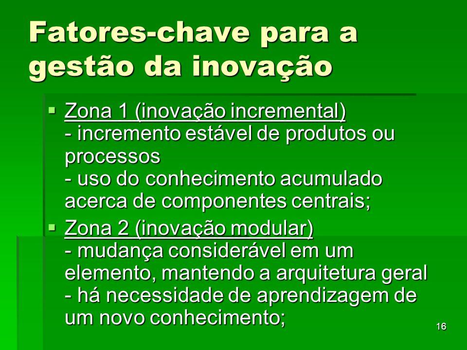 17 Zona 3 (inovação descontínua) - todo o conjunto de regras é alterado - abre-se espaço para novos entrantes; Zona 3 (inovação descontínua) - todo o conjunto de regras é alterado - abre-se espaço para novos entrantes; Zona 4 (inovação de arquitetura) - surgimento de novas arquiteturas - remodelar fontes de conhecimento e as configurações - resposta a necessidades de diferentes usuários.