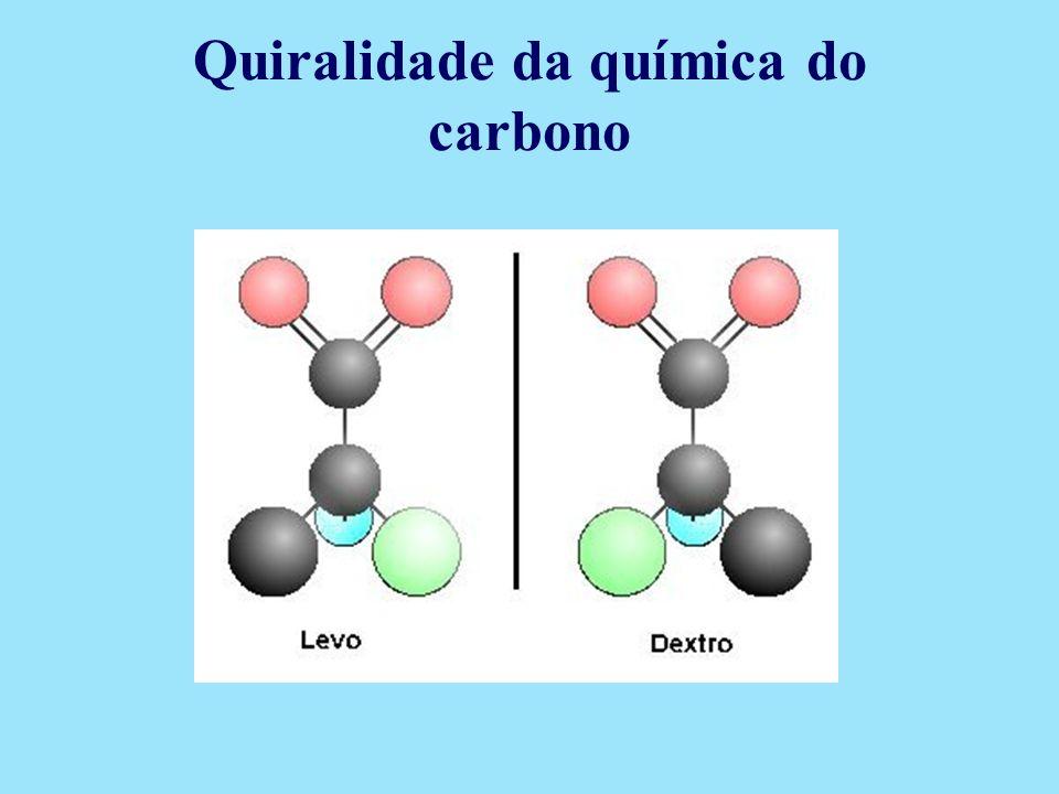 Quiralidade da química do carbono