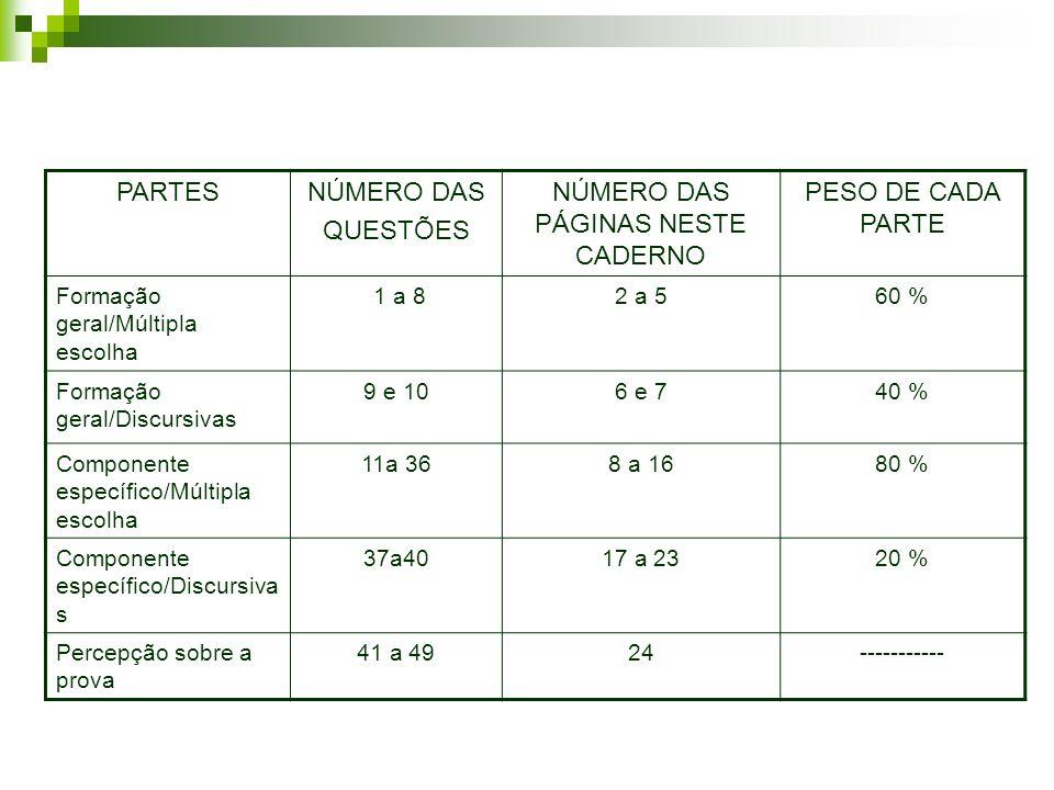 PARTESNÚMERO DAS QUESTÕES NÚMERO DAS PÁGINAS NESTE CADERNO PESO DE CADA PARTE Formação geral/Múltipla escolha 1 a 82 a 560 % Formação geral/Discursiva