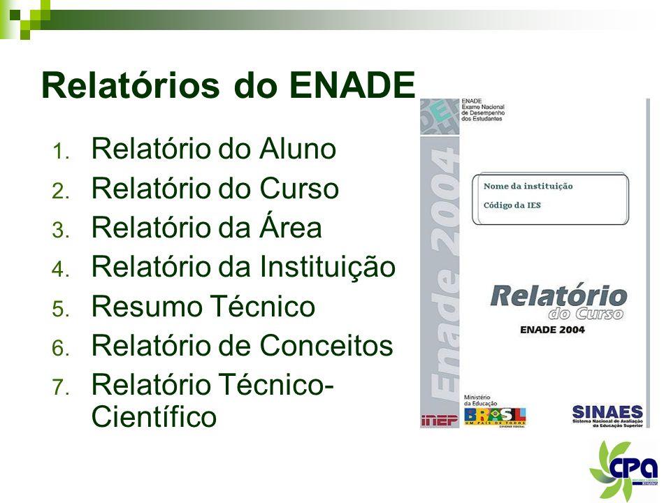 Relatórios do ENADE 1. Relatório do Aluno 2. Relatório do Curso 3. Relatório da Área 4. Relatório da Instituição 5. Resumo Técnico 6. Relatório de Con
