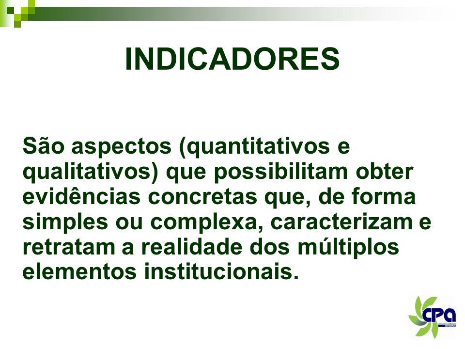 INDICADORES São aspectos (quantitativos e qualitativos) que possibilitam obter evidências concretas que, de forma simples ou complexa, caracterizam e