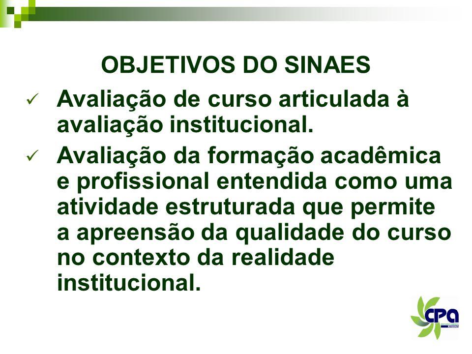 OBJETIVOS DO SINAES Avaliação de curso articulada à avaliação institucional. Avaliação da formação acadêmica e profissional entendida como uma ativida