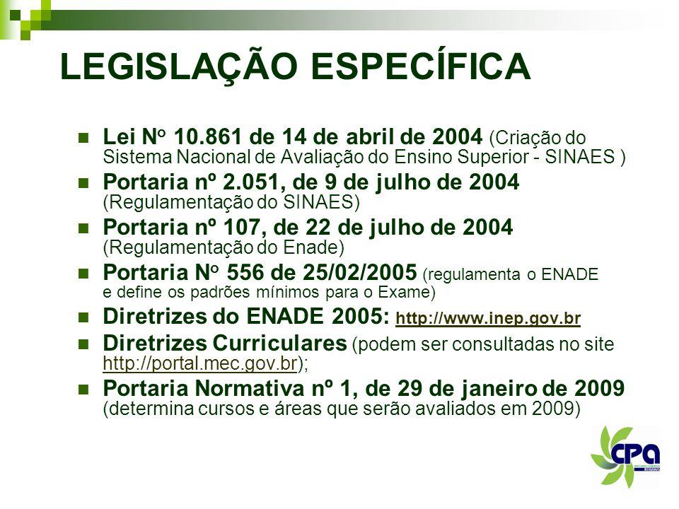 LEGISLAÇÃO ESPECÍFICA Lei N o 10.861 de 14 de abril de 2004 (Criação do Sistema Nacional de Avaliação do Ensino Superior - SINAES ) Portaria nº 2.051,