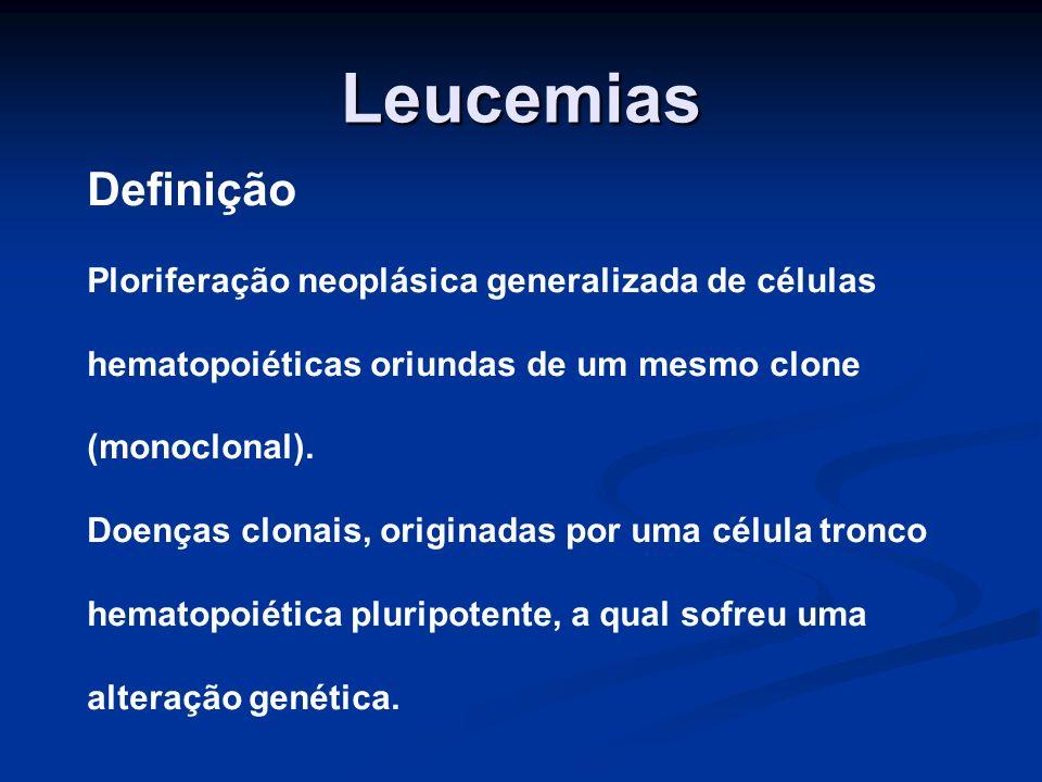 Leucemias Etiologia Não está totalmente esclarecida Acredita-se que alterações citogenéticas sejam resultantes de um ou mais determinantes ambientais que atuem em um indivíduo particularmente susceptível