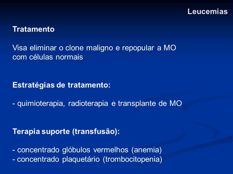 Tratamento Visa eliminar o clone maligno e repopular a MO com células normais Estratégias de tratamento: - quimioterapia, radioterapia e transplante d