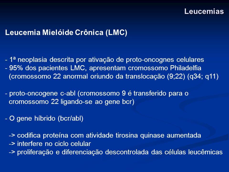 Leucemia Mielóide Crônica (LMC) - 1ª neoplasia descrita por ativação de proto-oncognes celulares - 95% dos pacientes LMC, apresentam cromossomo Philad