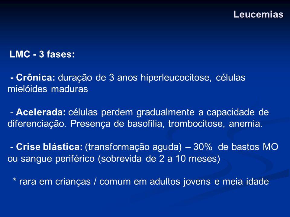 LMC - 3 fases: - Crônica: duração de 3 anos hiperleucocitose, células mielóides maduras - Acelerada: células perdem gradualmente a capacidade de difer