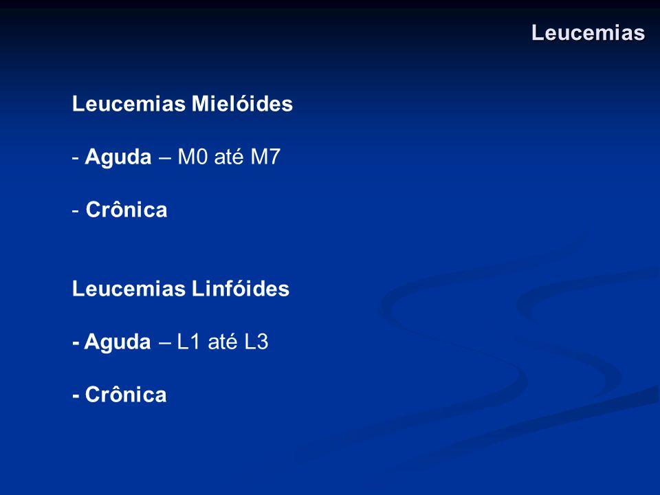 Leucemias Mielóides - Aguda – M0 até M7 - Crônica Leucemias Linfóides - Aguda – L1 até L3 - Crônica Leucemias