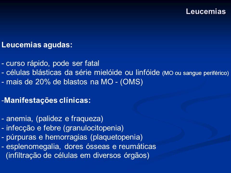 Diagnóstico: - anemia (normocítica e normocrômica) - presença de eritroblastos - trompocitopenia (inicialmente ou tardiamente) - leucocitose com presença de blastos - adulto (LMA) - crianças (LLA) Leucemias