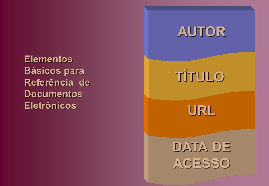 DATA DE ACESSO URL TÍTULO AUTOR Elementos Básicos para Referência de Documentos Eletrônicos
