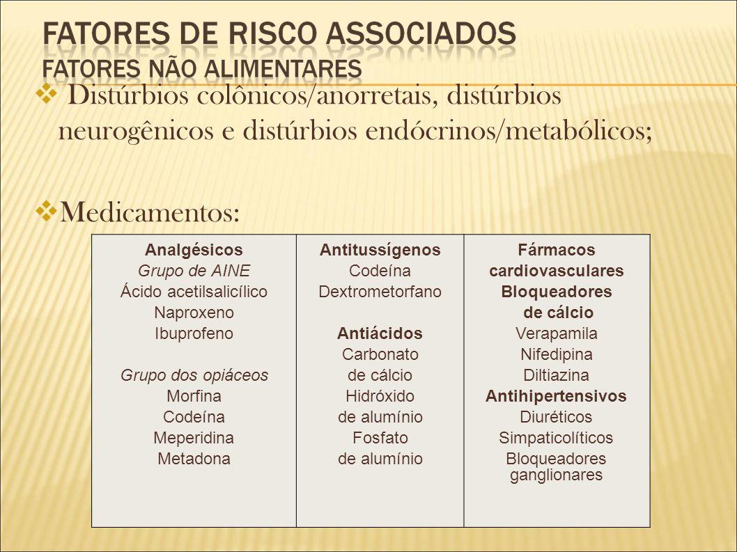 Distúrbios colônicos/anorretais, distúrbios neurogênicos e distúrbios endócrinos/metabólicos; Medicamentos: Analgésicos Grupo de AINE Ácido acetilsali