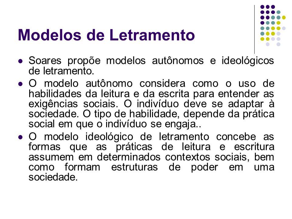 Modelos de Letramento Soares propõe modelos autônomos e ideológicos de letramento. O modelo autônomo considera como o uso de habilidades da leitura e
