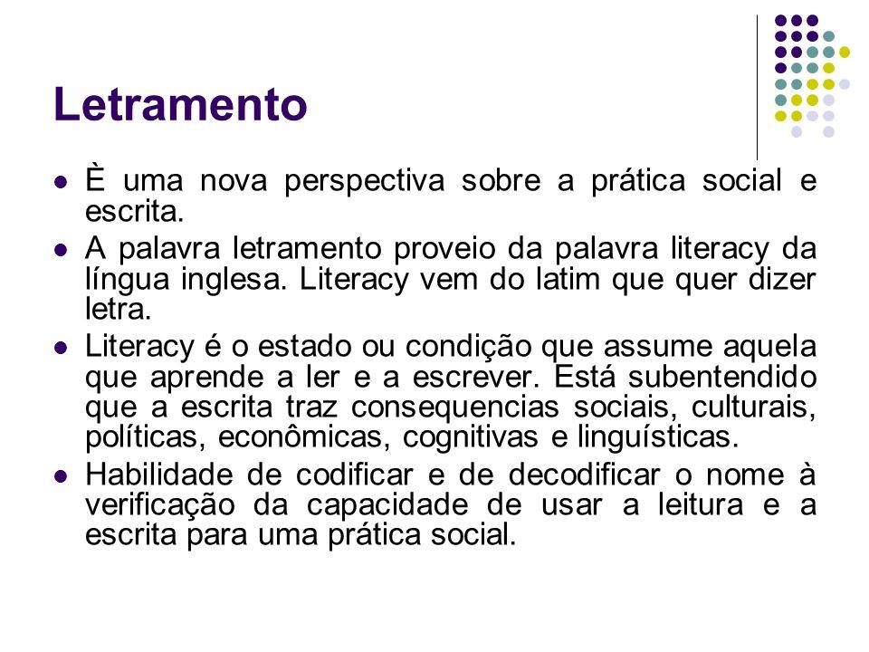 Letramento Nos países desenvolvidos o que interessa é a avaliação do nível de letramento da população e não o índice de alfabetização.
