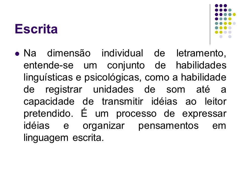 Escrita Na dimensão individual de letramento, entende-se um conjunto de habilidades linguísticas e psicológicas, como a habilidade de registrar unidad